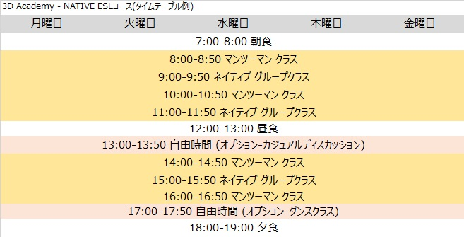 3D timetable