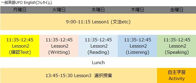 LANG-BNE-timetable