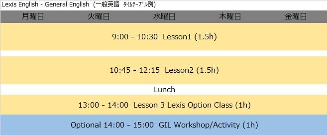 Lexis Brisbane timetable