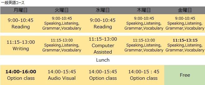 ICTE-timetable